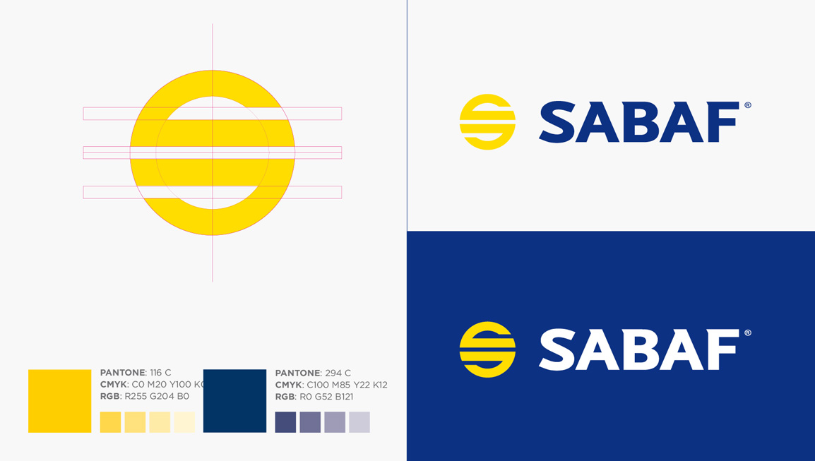 Sabaf – We burn for technology and safety