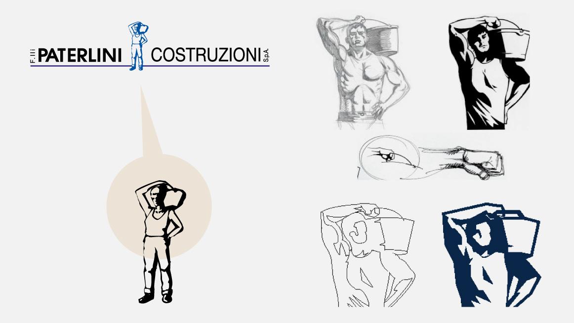 Paterlini Group – Branding